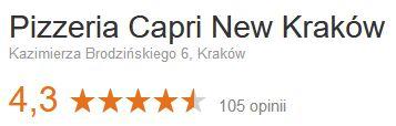 opinie capri new brodzińskiego w google